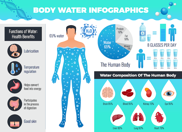 Water Is Life – Water Filtration